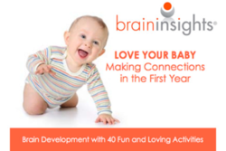 Cover BrainInsights